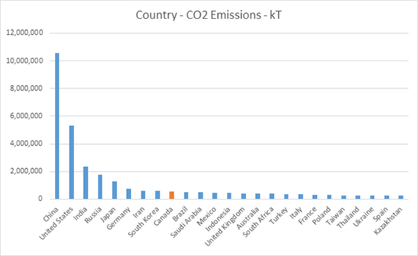 reducing emissions  u2013 whose job is it  anyway